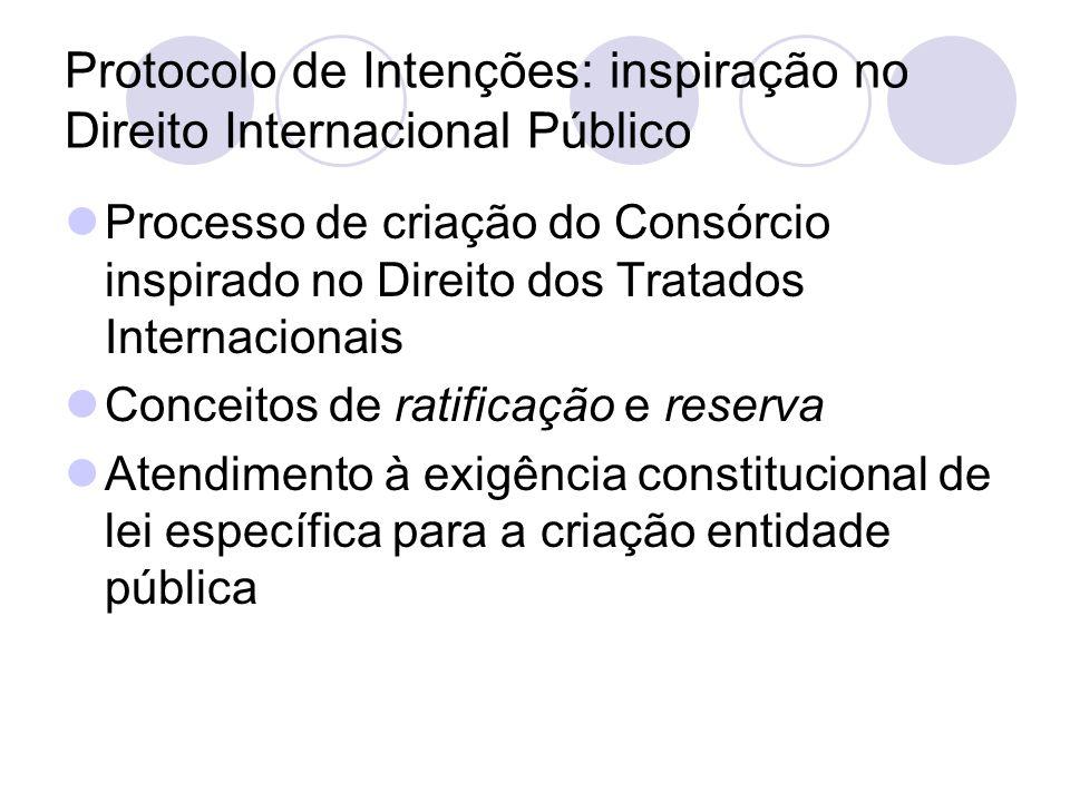 Protocolo de Intenções: inspiração no Direito Internacional Público
