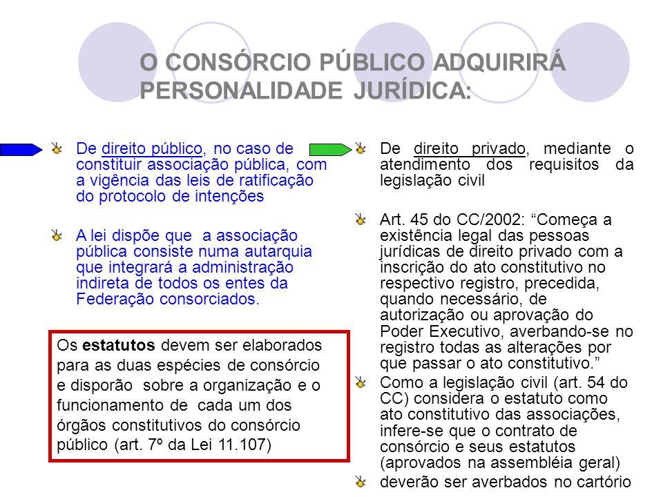 O CONSÓRCIO PÚBLICO ADQUIRIRÁ PERSONALIDADE JURÍDICA: