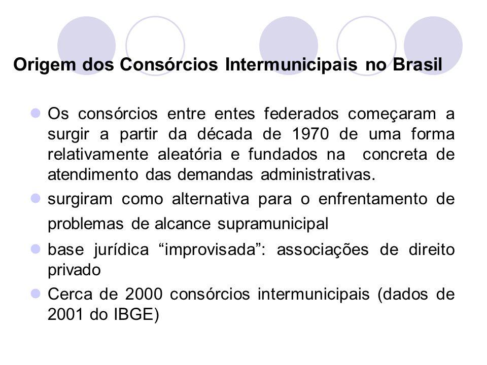 Origem dos Consórcios Intermunicipais no Brasil