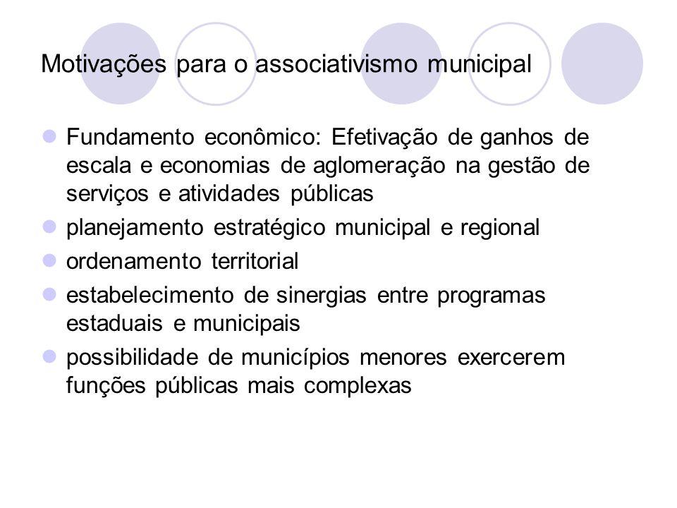 Motivações para o associativismo municipal