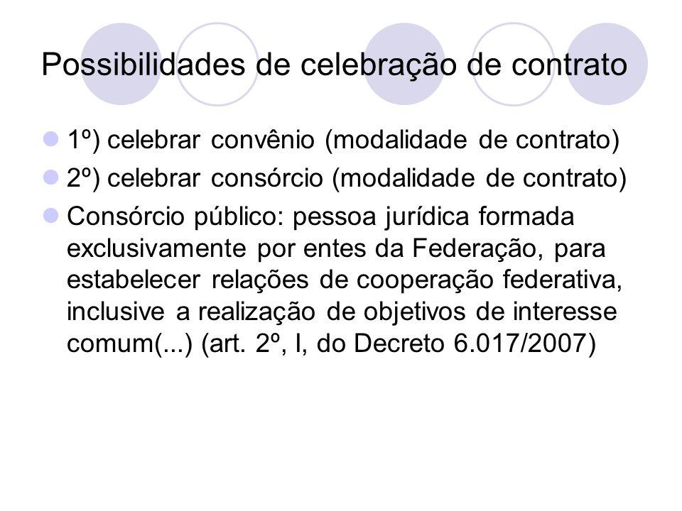 Possibilidades de celebração de contrato