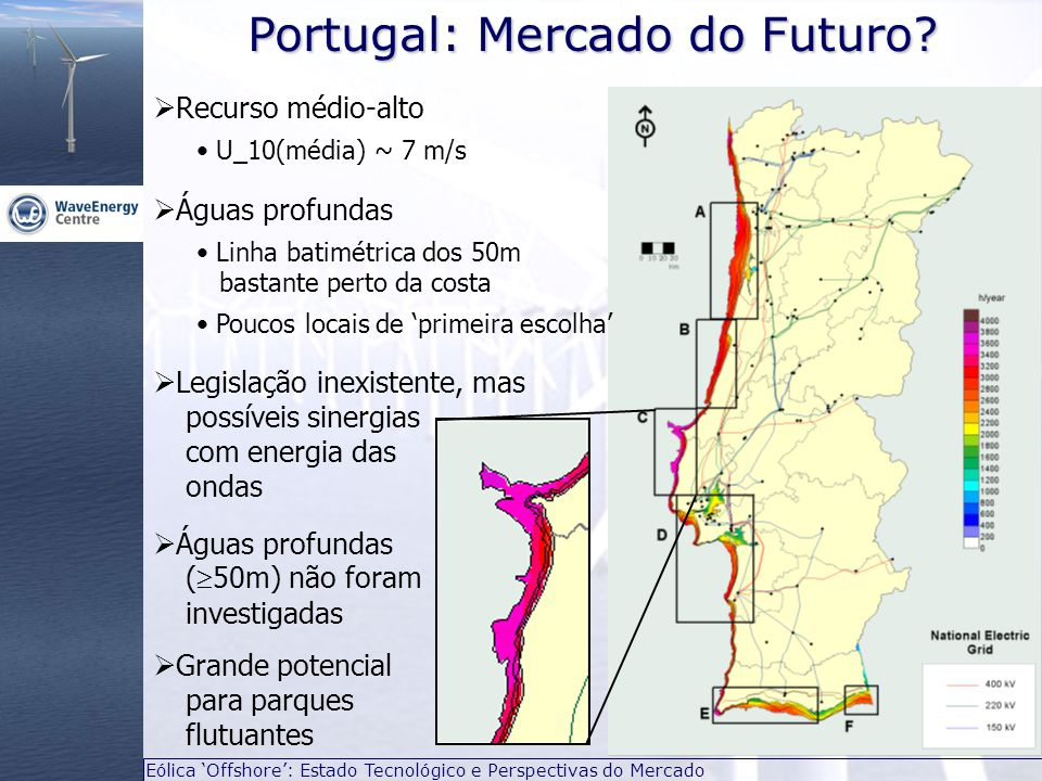 Portugal: Mercado do Futuro