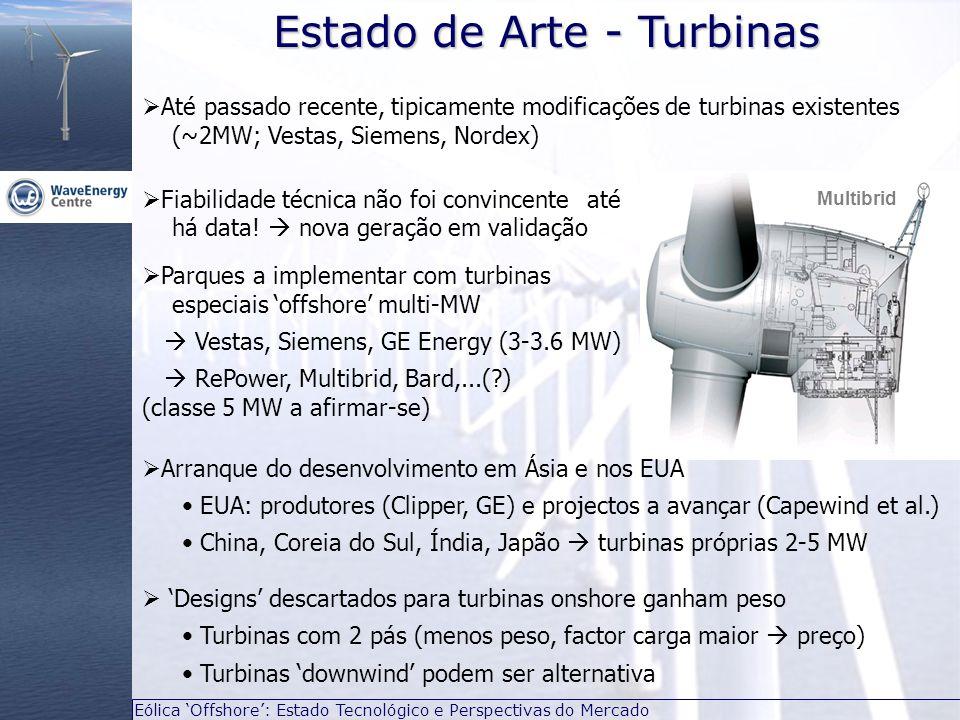 Estado de Arte - Turbinas