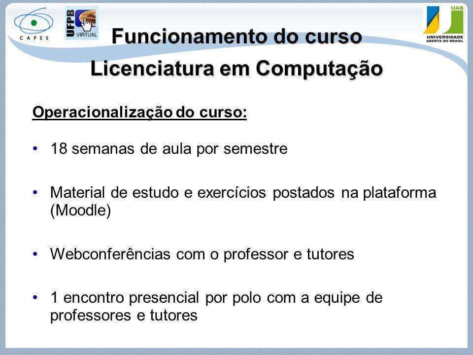 Funcionamento do curso Licenciatura em Computação