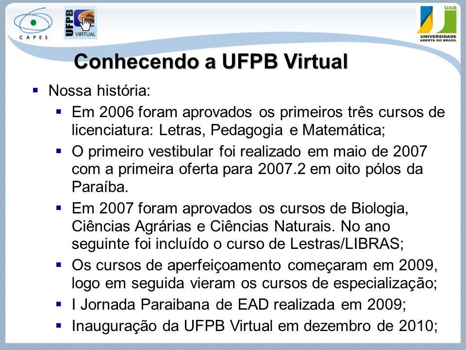 Conhecendo a UFPB Virtual