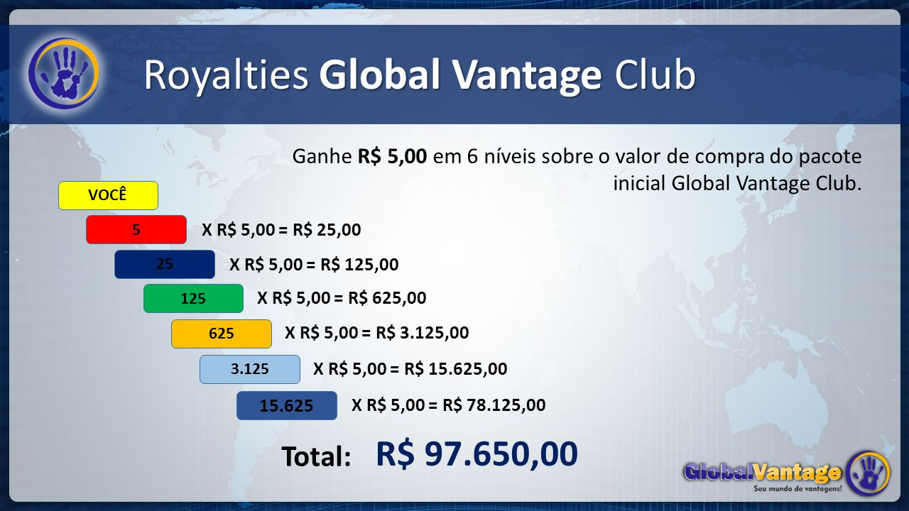 Royalties Global Vantage Club