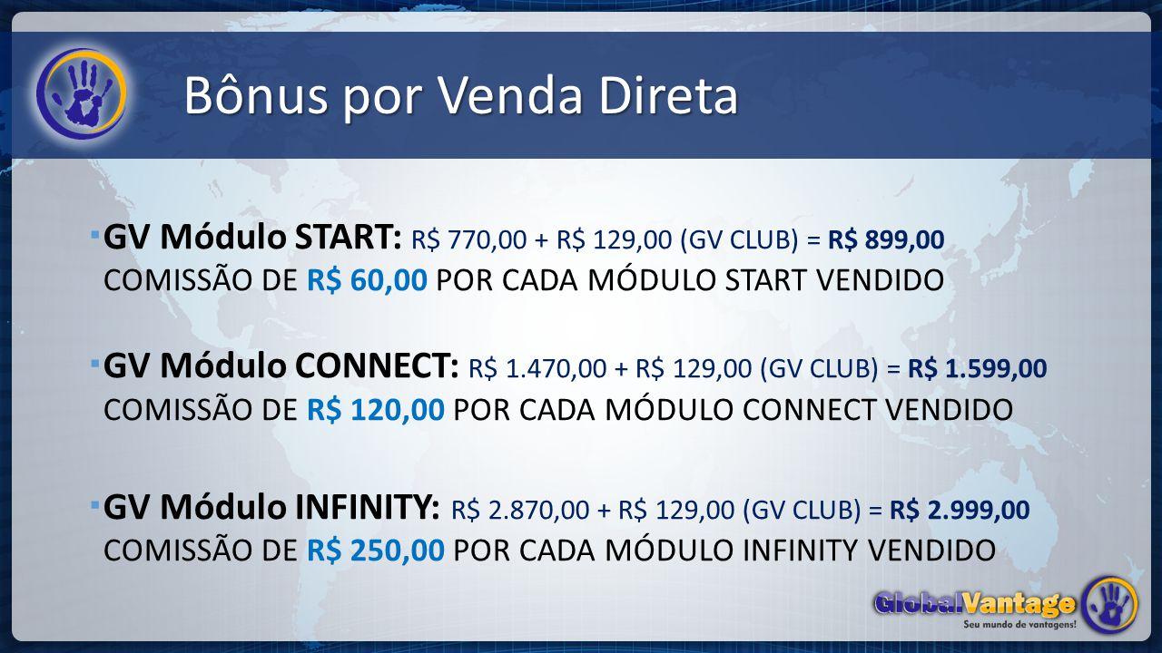 Bônus por Venda Direta GV Módulo START: R$ 770,00 + R$ 129,00 (GV CLUB) = R$ 899,00 COMISSÃO DE R$ 60,00 POR CADA MÓDULO START VENDIDO.