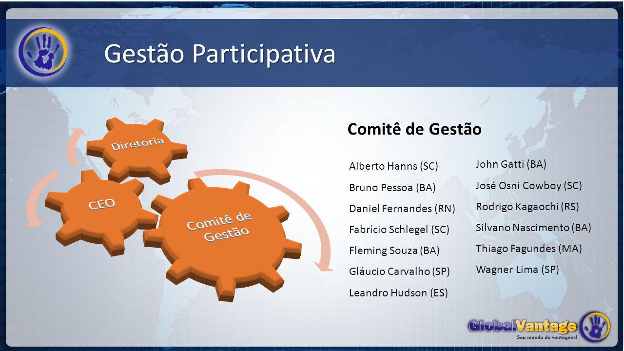 Gestão Participativa John Gatti (BA) Alberto Hanns (SC)