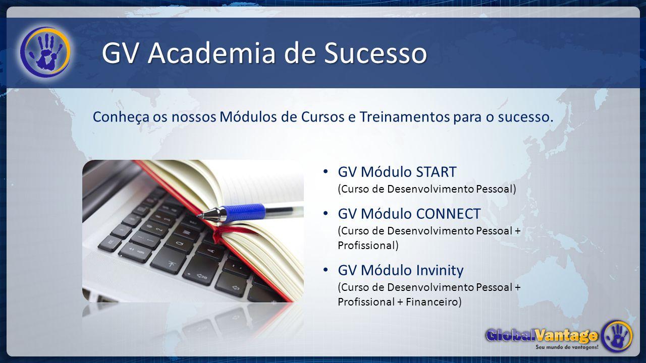 Conheça os nossos Módulos de Cursos e Treinamentos para o sucesso.