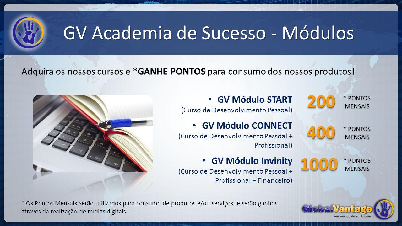 GV Academia de Sucesso - Módulos