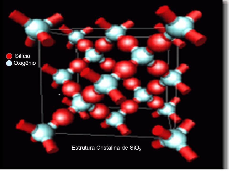 Silício Oxigênio Estrutura Cristalina de SiO2