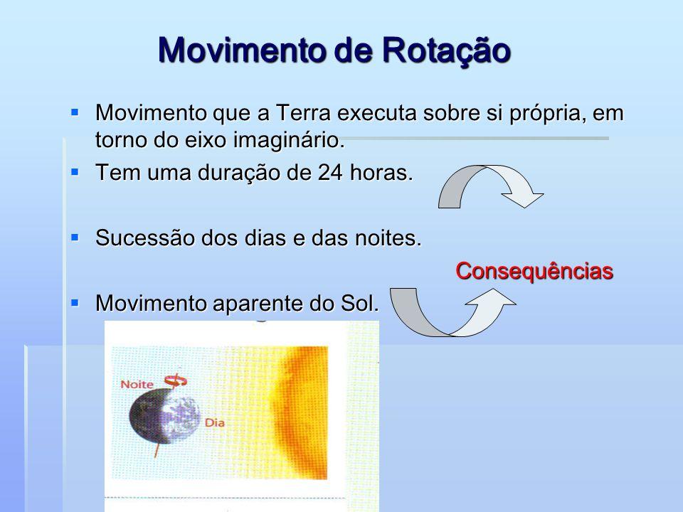 Movimento de Rotação Movimento que a Terra executa sobre si própria, em torno do eixo imaginário. Tem uma duração de 24 horas.
