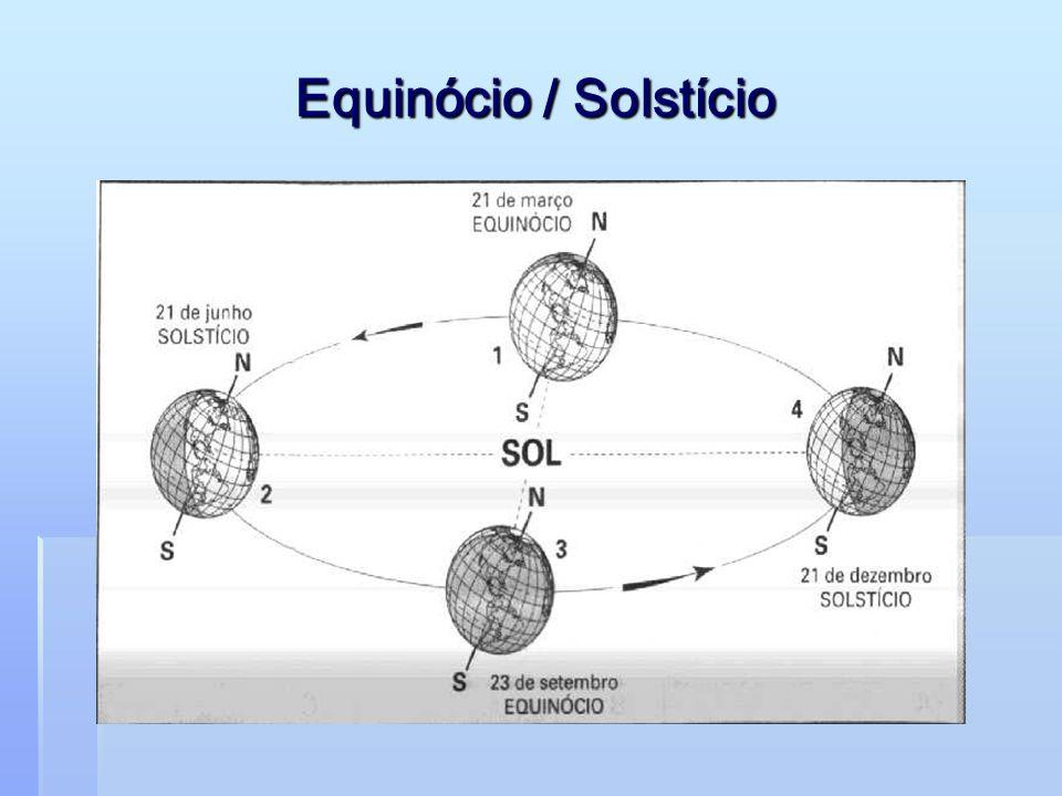 Equinócio / Solstício