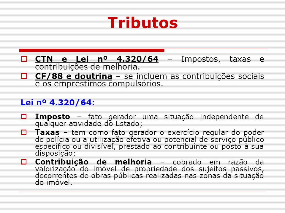 Tributos CTN e Lei nº 4.320/64 – Impostos, taxas e contribuições de melhoria.