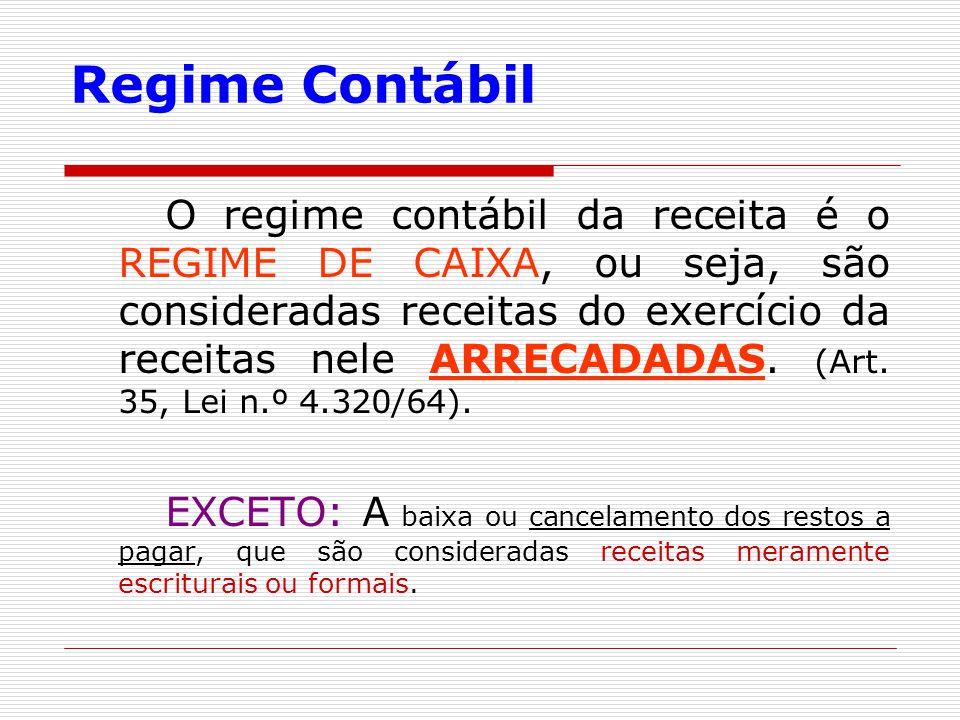 Regime Contábil