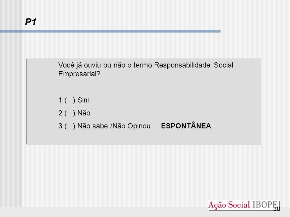 P1 Você já ouviu ou não o termo Responsabilidade Social Empresarial