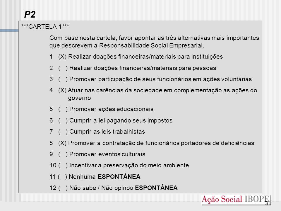 P2 ***CARTELA 1*** Com base nesta cartela, favor apontar as três alternativas mais importantes que descrevem a Responsabilidade Social Empresarial.