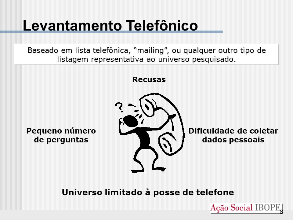 Levantamento Telefônico