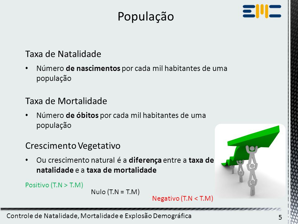 População Taxa de Natalidade Taxa de Mortalidade