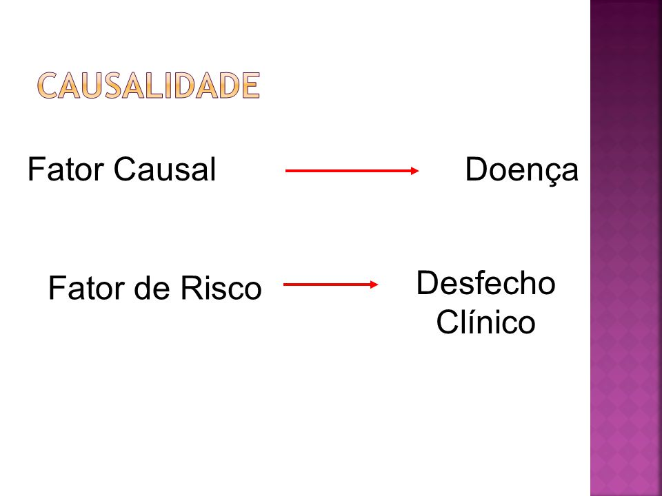Causalidade Fator Causal Doença Desfecho Clínico Fator de Risco