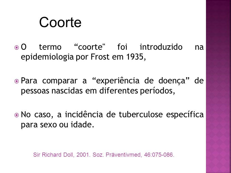 Coorte O termo coorte foi introduzido na epidemiologia por Frost em 1935,
