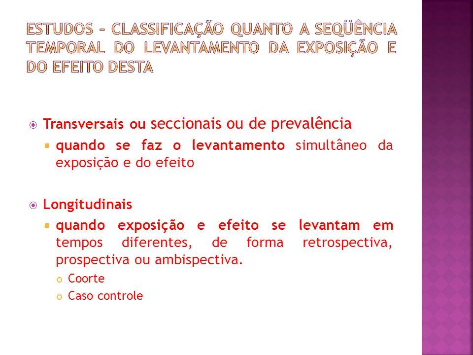 Estudos – Classificação quanto a seqüência temporal do levantamento da exposição e do efeito desta