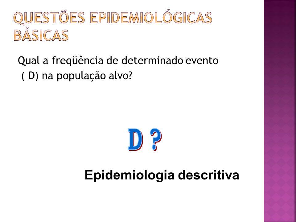 Questões epidemiológicas básicas