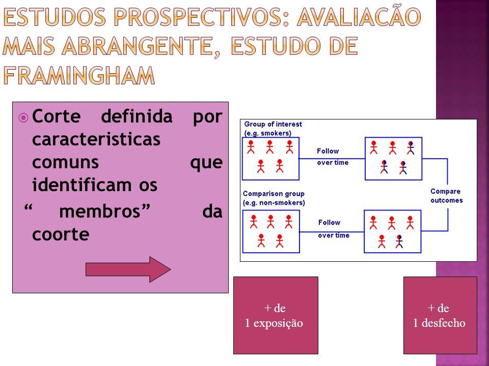 Estudos Prospectivos: avaliacão mais abrangente, estudo de Framingham