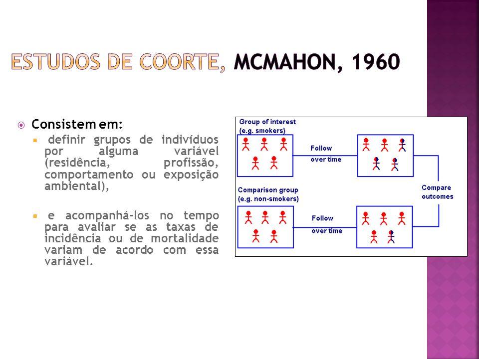Estudos de Coorte, McMahon, 1960