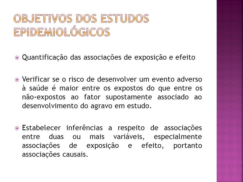 Objetivos dos estudos epidemiológicos