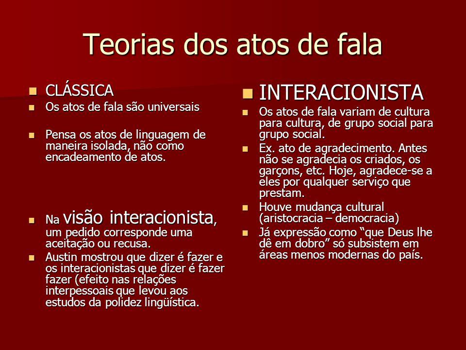 Teorias dos atos de fala