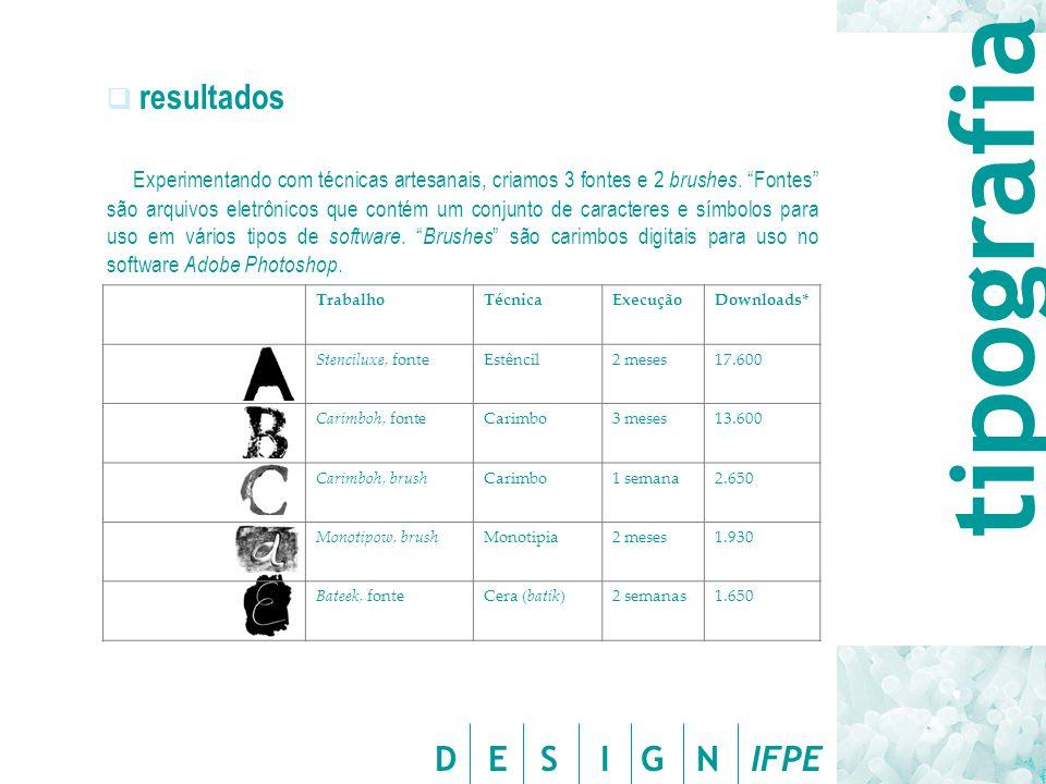 tipografia resultados