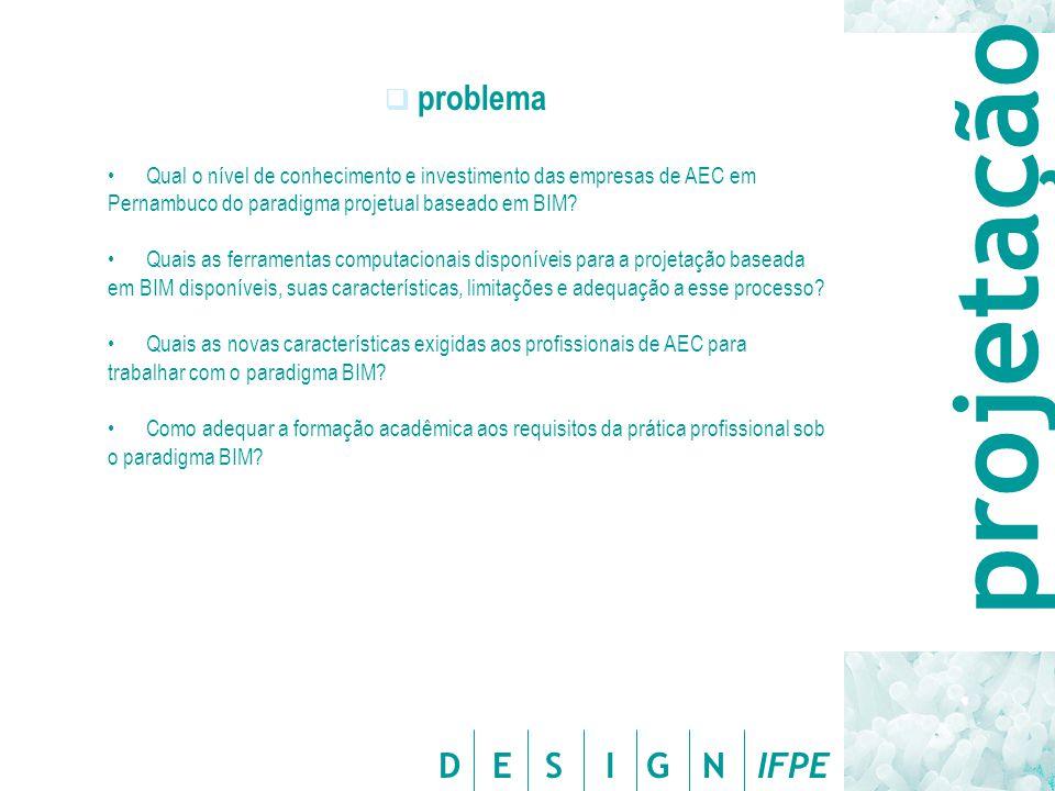 problema Qual o nível de conhecimento e investimento das empresas de AEC em Pernambuco do paradigma projetual baseado em BIM
