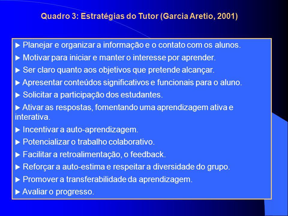 Quadro 3: Estratégias do Tutor (Garcia Aretio, 2001)