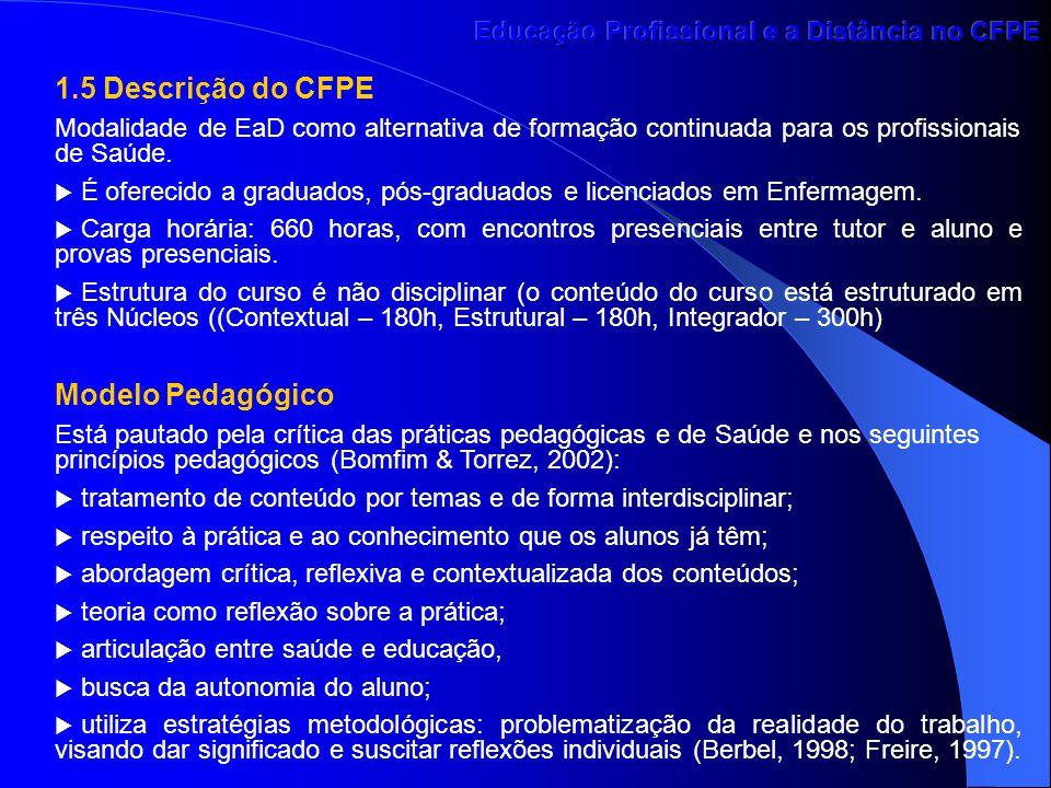 1.5 Descrição do CFPE Modelo Pedagógico