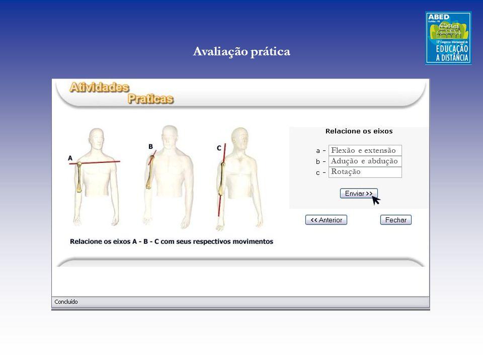 Avaliação prática Flexão e extensão Adução e abdução Rotação