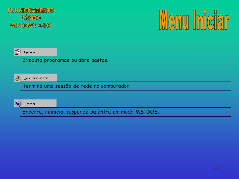 FUNCIONAMENTO Menu Iniciar BÁSICO WINDOWS 95/98