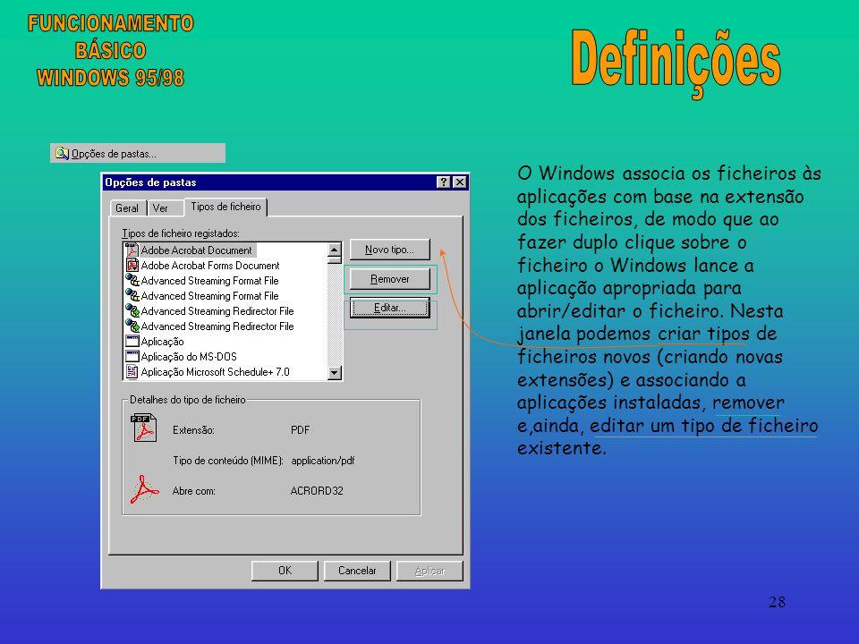 FUNCIONAMENTO Definições BÁSICO WINDOWS 95/98