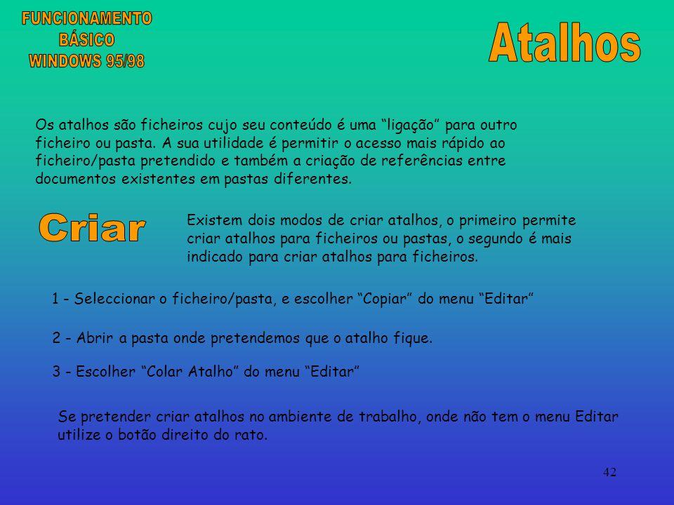 FUNCIONAMENTO Atalhos BÁSICO WINDOWS 95/98 Criar
