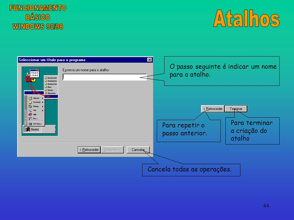 FUNCIONAMENTO Atalhos BÁSICO WINDOWS 95/98