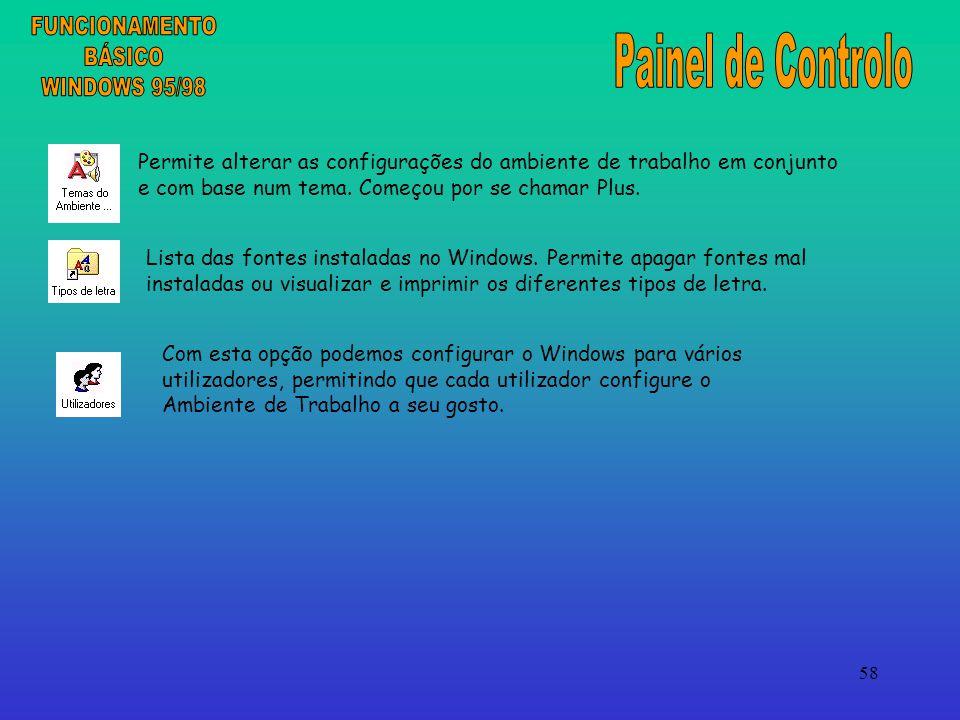 FUNCIONAMENTO Painel de Controlo BÁSICO WINDOWS 95/98