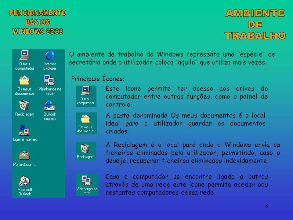 FUNCIONAMENTO BÁSICO WINDOWS 95/98 AMBIENTE DE TRABALHO