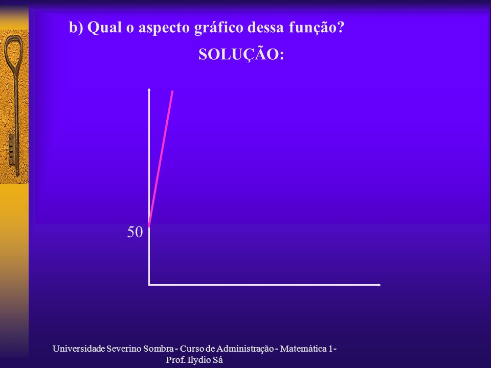 b) Qual o aspecto gráfico dessa função