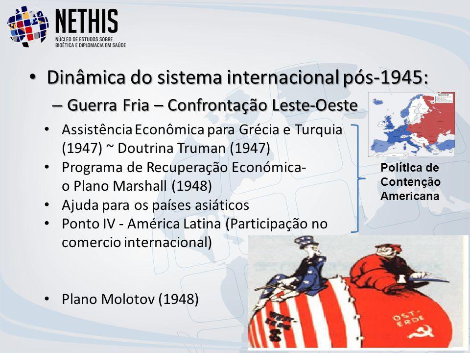 Dinâmica do sistema internacional pós-1945: