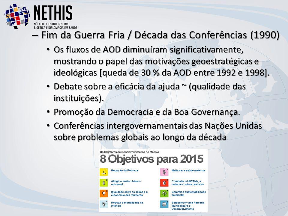 Fim da Guerra Fria / Década das Conferências (1990)