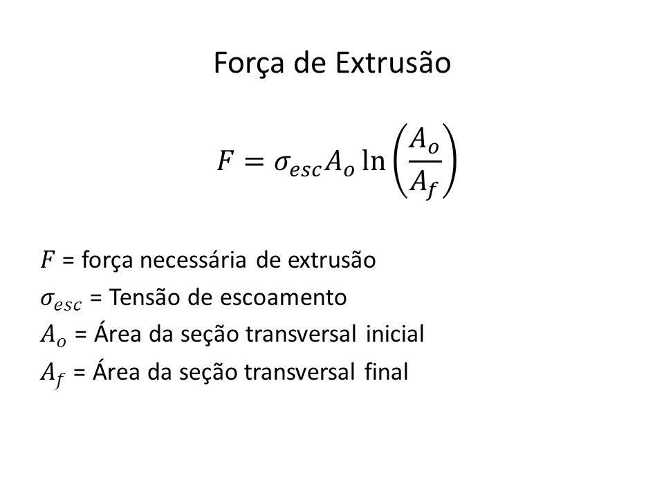 Força de Extrusão 𝐹= 𝜎 𝑒𝑠𝑐 𝐴 𝑜 ln 𝐴 𝑜 𝐴 𝑓