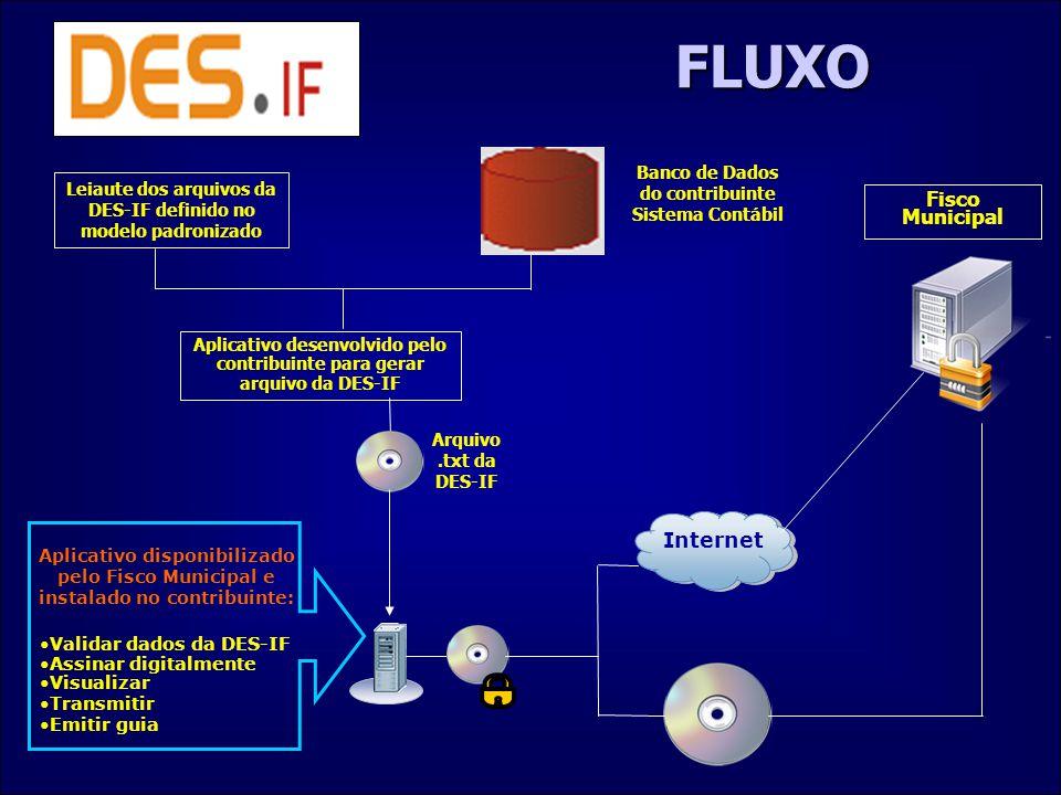 FLUXO Fisco Municipal Internet
