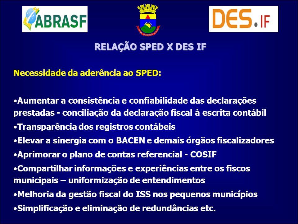 RELAÇÃO SPED X DES IF Necessidade da aderência ao SPED: