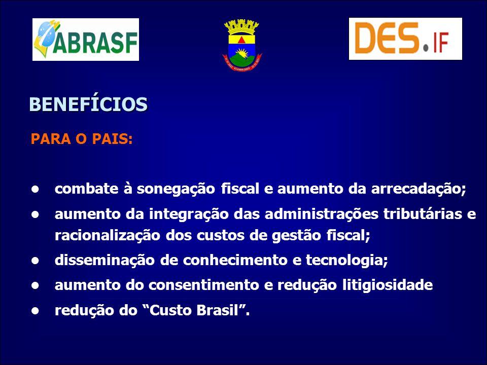 BENEFÍCIOS PARA O PAIS: