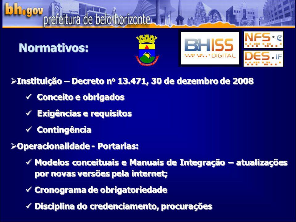 Normativos: Instituição – Decreto no 13.471, 30 de dezembro de 2008